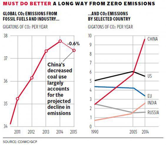 4-emissions-graphic