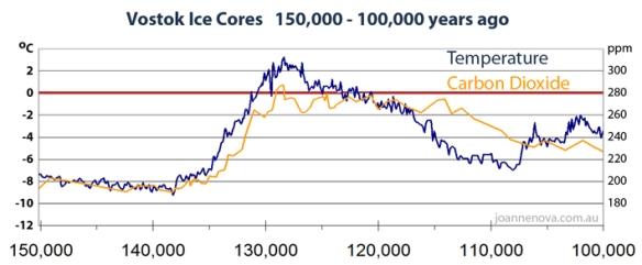 vostok-ice-cores-15000020med